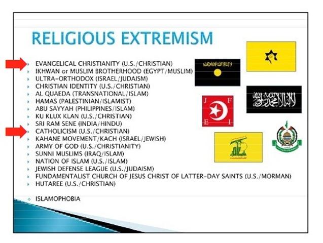 Religious-Extremism
